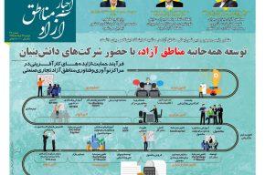 شماره ۳۵ هفته نامه اخبار آزاد مناطق