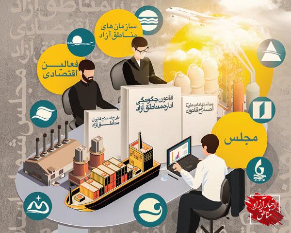 نخستین دبیر منطقه آزادی دبیرخانه در کنار طرح پیشنهادی قانون جدید مناطق آزاد