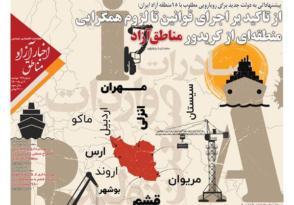 شماره۱۳۵ هفتهنامه اخبار آزاد مناطق